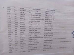 IMSU NYSC batch B stream 1 mobilization error list is out